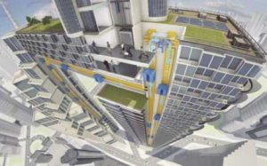 ανελκυστήρας που κινείται οριζοντίως και καθέτως με μαγνήτες.